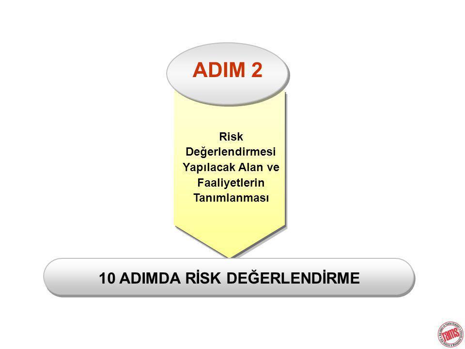 ADIM 2 Risk Değerlendirmesi Yapılacak Alan ve Faaliyetlerin Tanımlanması 10 ADIMDA RİSK DEĞERLENDİRME