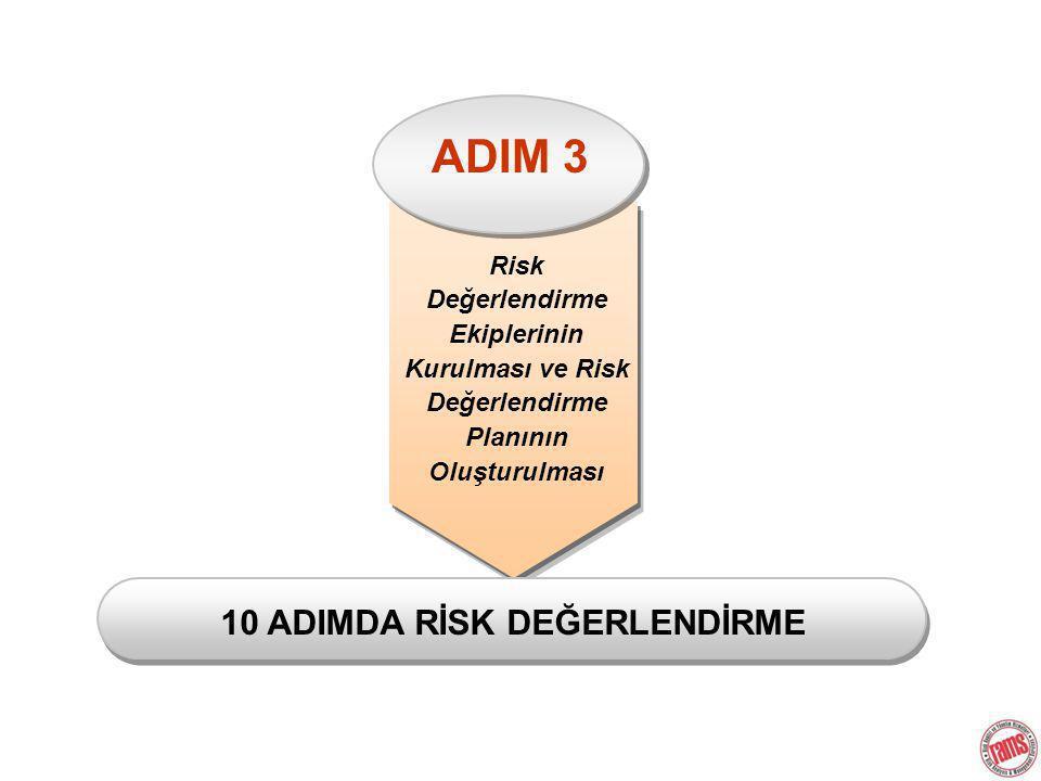 ADIM 3 Risk Değerlendirme Ekiplerinin Kurulması ve Risk Değerlendirme Planının Oluşturulması 10 ADIMDA RİSK DEĞERLENDİRME