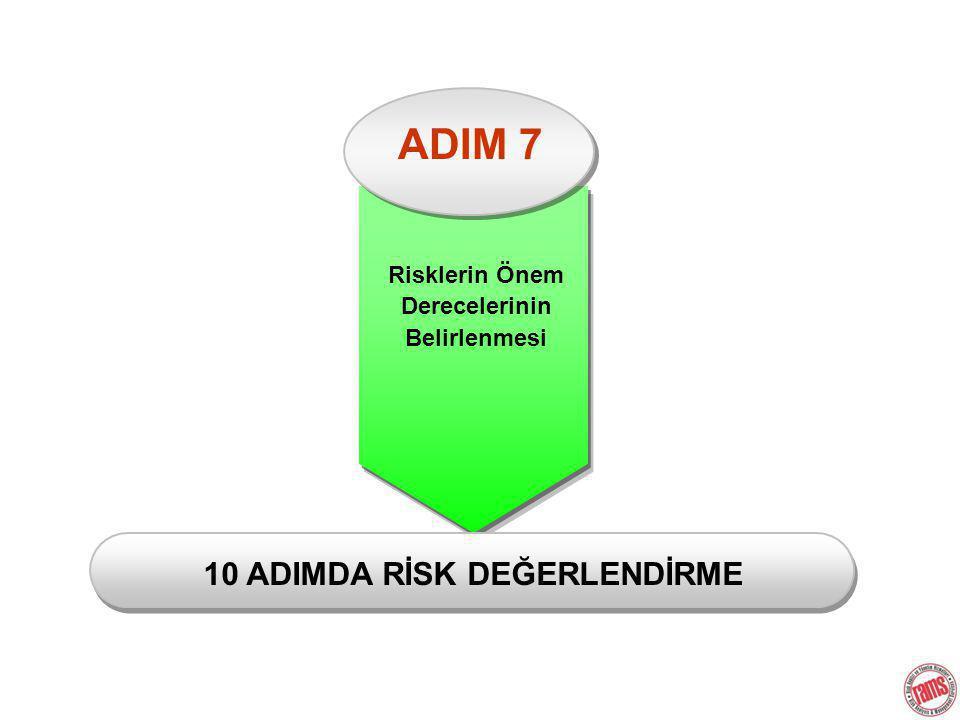 ADIM 7 Risklerin Önem Derecelerinin Belirlenmesi 10 ADIMDA RİSK DEĞERLENDİRME
