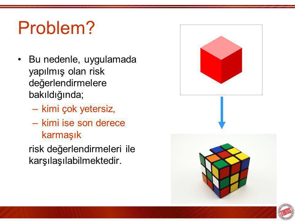 ADIM 3 Risk Değerlendirme Ekiplerinin Kurulması ve Risk Değerlendirme Planının Oluşturulması •İDEAL EKİP ÜYELERİ –İSG Sorumlusu –İşyeri Hekimi –Faaliyeti Bilen Kişiler –Dış göz •HER BİR EKİPTEKİ İDEAL KİŞİ SAYISI: Maksimum 5