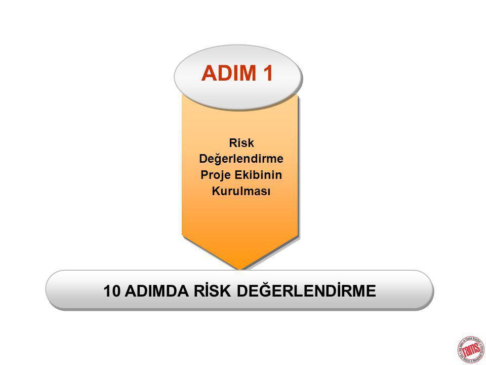 ADIM 1 Risk Değerlendirmesi Proje Ekibinin Kurulması PROJE EKİBİNİN YAPISI • İş güvenliği sorumlusu • İşyeri hekimi • Risk değerlendirmesi kapsamında olan tüm birimlerden temsilciler