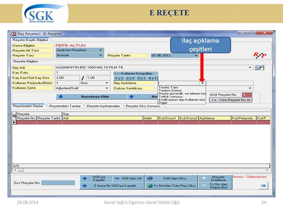 E REÇETE 29.06.2014Genel Sağlık Sigortası Genel Müdürlüğü54 İlaç açıklama çeşitleri