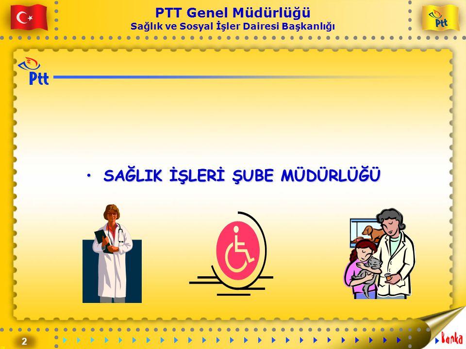2 PTT Genel Müdürlüğü Sağlık ve Sosyal İşler Dairesi Başkanlığı •SAĞLIK İŞLERİ ŞUBE MÜDÜRLÜĞÜ