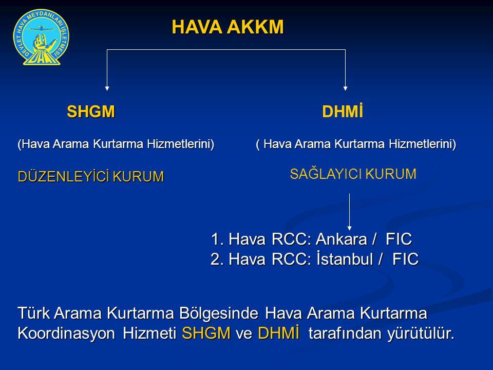 HAVA AKKM HAVA AKKM DHMİ ( Hava Arama Kurtarma Hizmetlerini) SAĞLAYICI KURUM 1. Hava RCC: Ankara / FIC 2. Hava RCC: İstanbul / FIC SHGM SHGM (Hava Ara