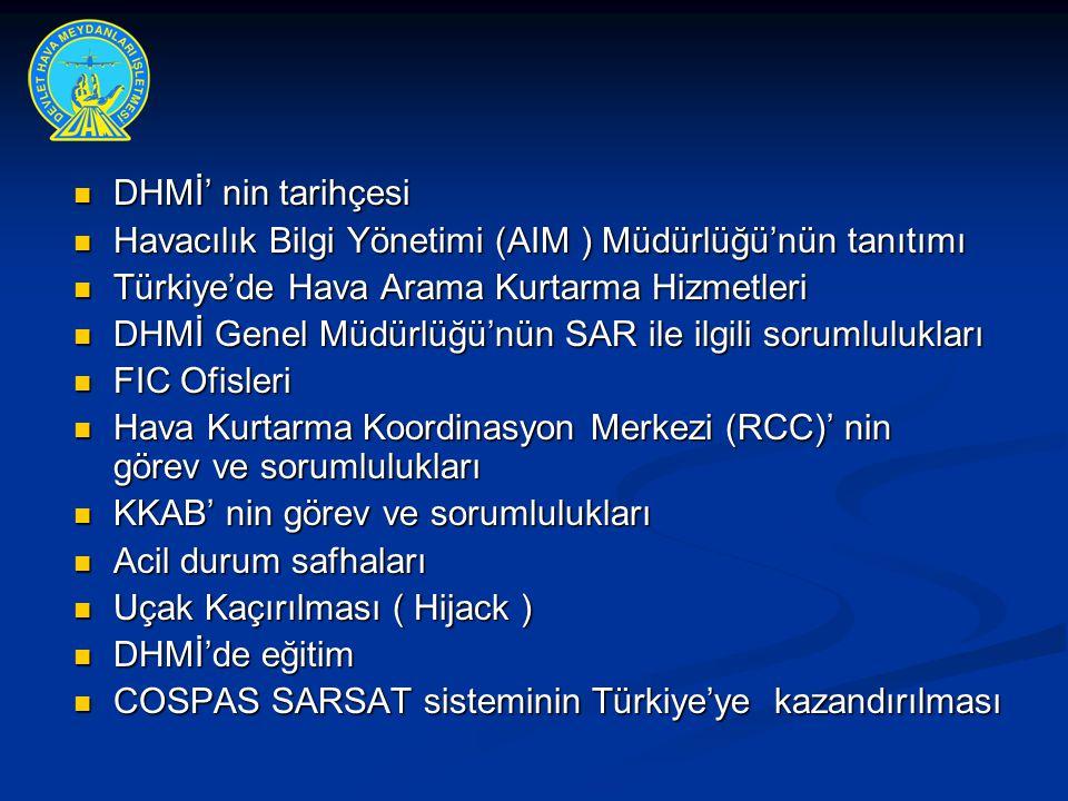  DHMİ' nin tarihçesi  Havacılık Bilgi Yönetimi (AIM ) Müdürlüğü'nün tanıtımı  Türkiye'de Hava Arama Kurtarma Hizmetleri  DHMİ Genel Müdürlüğü'nün