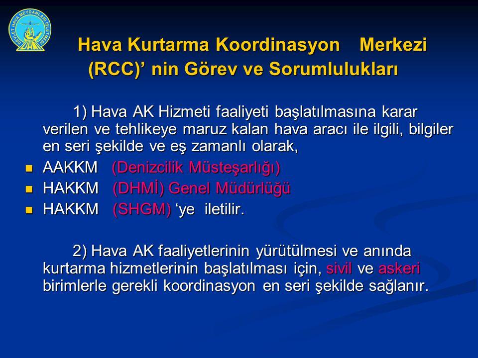 Hava Kurtarma KoordinasyonMerkezi Hava Kurtarma KoordinasyonMerkezi (RCC)' nin Görev ve Sorumlulukları (RCC)' nin Görev ve Sorumlulukları 1) Hava AK H