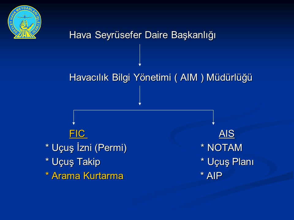 * Ankara FIR' ından sorumlu Esenboğa Hv.Lim. (FIC) * İstanbul FIR' ından sorumlu Atatürk Hv.