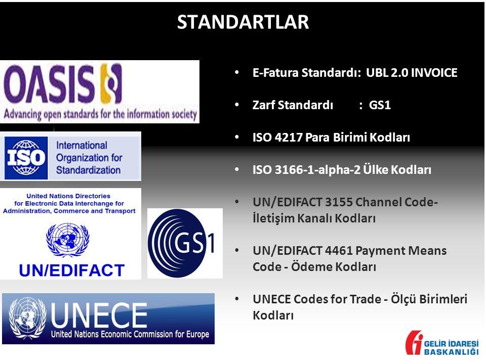 STANDARTLAR • E-Fatura Standardı: UBL 2.0 INVOICE • Zarf Standardı : GS1 • ISO 4217 Para Birimi Kodları • ISO 3166-1-alpha-2 Ülke Kodları • UN/EDIFACT 3155 Channel Code- İletişim Kanalı Kodları • UN/EDIFACT 4461 Payment Means Code - Ödeme Kodları • UNECE Codes for Trade - Ölçü Birimleri Kodları