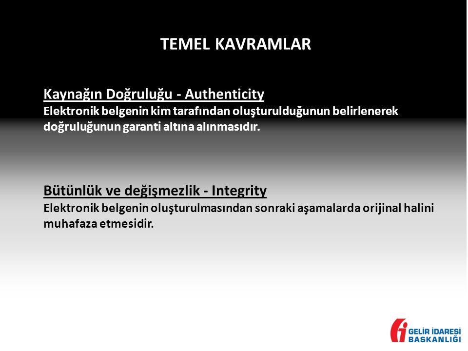TEMEL KAVRAMLAR Kaynağın Doğruluğu - Authenticity Elektronik belgenin kim tarafından oluşturulduğunun belirlenerek doğruluğunun garanti altına alınmasıdır.