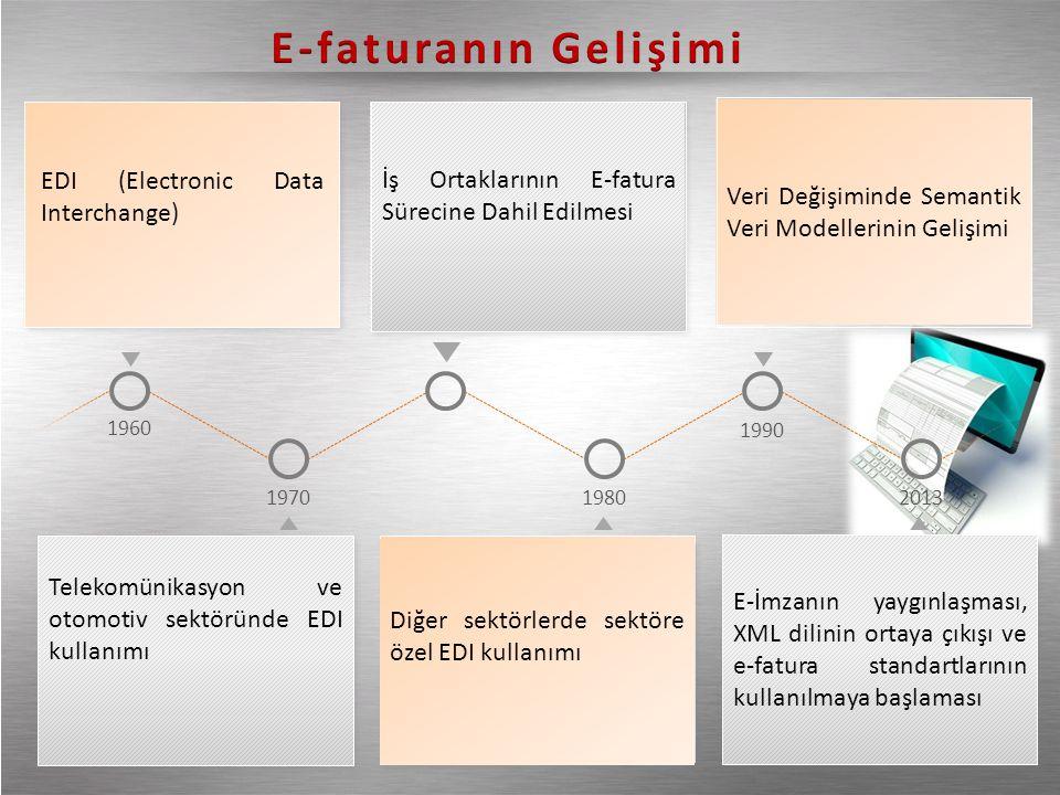 1960 19701980 1990 2013 İş Ortaklarının E-fatura Sürecine Dahil Edilmesi Veri Değişiminde Semantik Veri Modellerinin Gelişimi EDI (Electronic Data Interchange) E-İmzanın yaygınlaşması, XML dilinin ortaya çıkışı ve e-fatura standartlarının kullanılmaya başlaması Diğer sektörlerde sektöre özel EDI kullanımı Telekomünikasyon ve otomotiv sektöründe EDI kullanımı