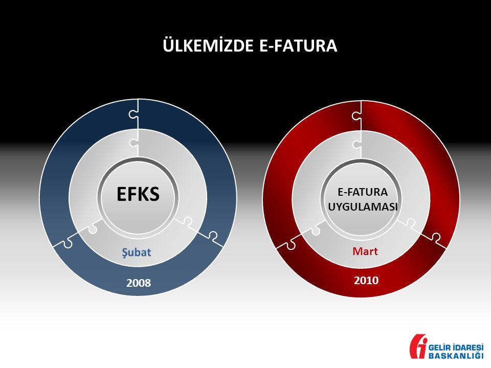 ÜLKEMİZDE E-FATURA EFKS E-FATURA UYGULAMASI 2008 2010 Mart