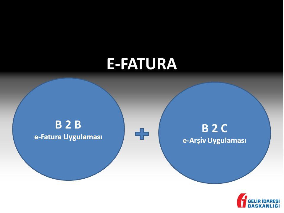 E-FATURA B 2 B e-Fatura Uygulaması B 2 C e-Arşiv Uygulaması