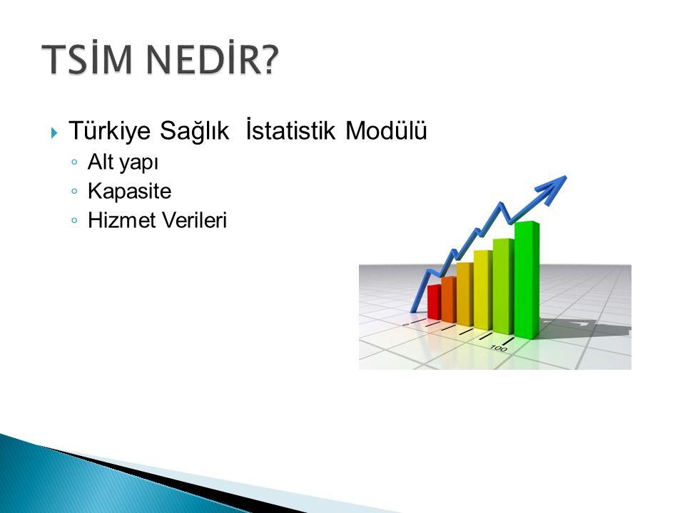  Türkiye Sağlık İstatistik Modülü ◦ Alt yapı ◦ Kapasite ◦ Hizmet Verileri