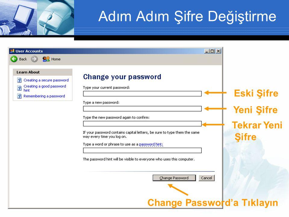 Adım Adım Şifre Değiştirme Eski Şifre Yeni Şifre Tekrar Yeni Şifre Change Password'a Tıklayın