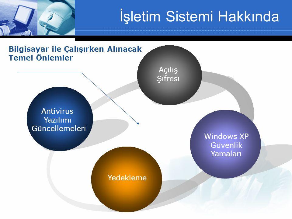 İşletim Sistemi Hakkında Antivirus Yazılımı Güncellemeleri Açılış Şifresi Windows XP Güvenlik Yamaları Yedekleme Bilgisayar ile Çalışırken Alınacak Temel Önlemler