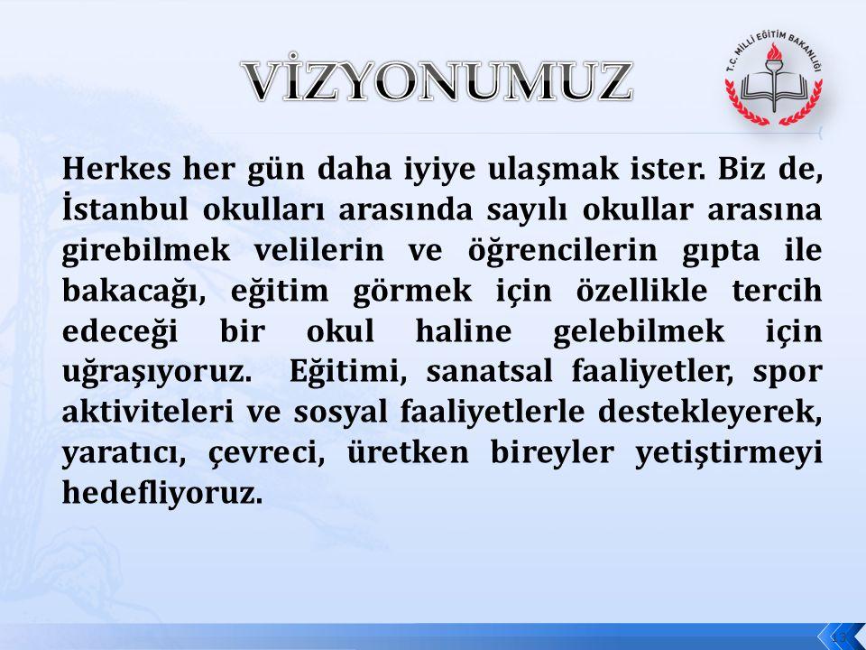 13 Herkes her gün daha iyiye ulaşmak ister. Biz de, İstanbul okulları arasında sayılı okullar arasına girebilmek velilerin ve öğrencilerin gıpta ile b