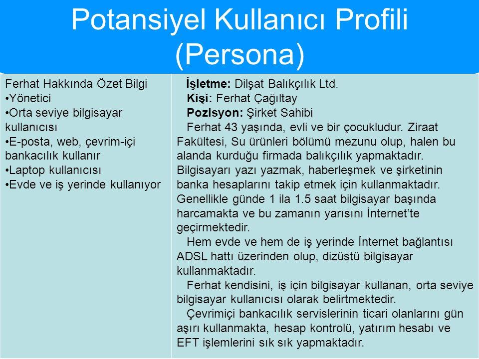 Potansiyel Kullanıcı Profili (Persona) Ferhat Hakkında Özet Bilgi •Yönetici •Orta seviye bilgisayar kullanıcısı •E-posta, web, çevrim-içi bankacılık kullanır •Laptop kullanıcısı •Evde ve iş yerinde kullanıyor İşletme: Dilşat Balıkçılık Ltd.