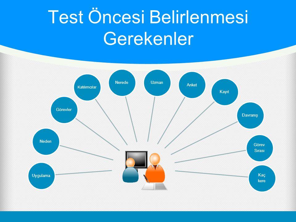 Test Öncesi Belirlenmesi Gerekenler UygulamaGörevler Katılımcılar UzmanAnketKayıtDavranış Görev Sırası Kaç kere NeredeNeden