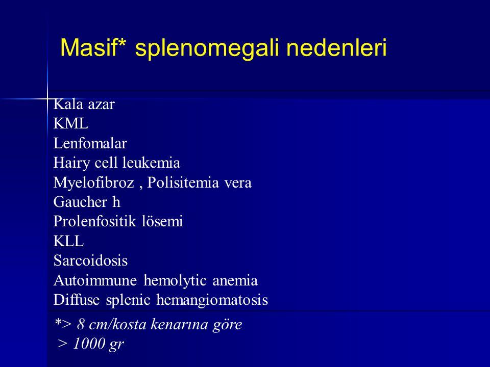Splenomegali nasıl araştırılır  FM  Kan sayımı,yayma  Biyokimya  Serelojik,bakteriyolojik incelemeler  Ultrasonografi,EKO kardiyografi  CT  KC dalak sintigrafi  Gallium sintigrafi  Positron emission tomography  Biyopsi  İğne aspirasyon  Splenektomi (total veya kısmi splenektomi)  Laparotomi  Laparoskopi
