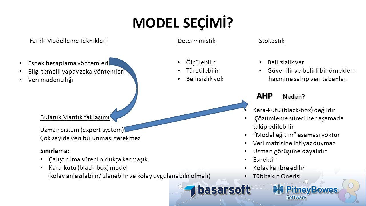 MODEL SEÇİMİ? DeterministikStokastikFarklı Modelleme Teknikleri • Ölçülebilir • Türetilebilir • Belirsizlik yok • Belirsizlik var • Güvenilir ve belir