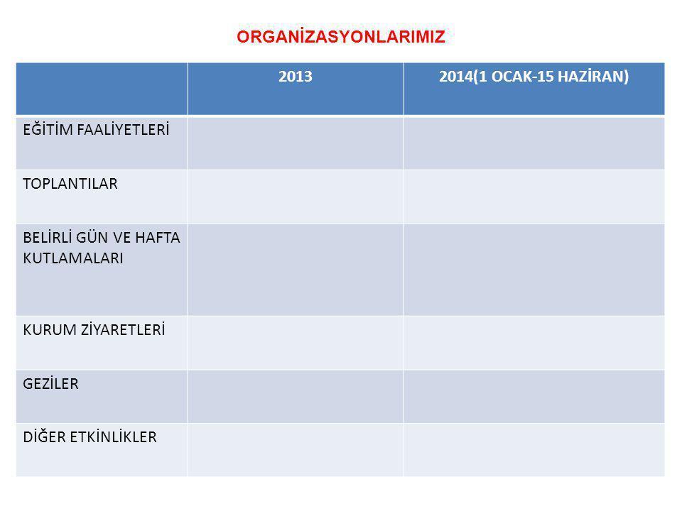 20132014(1 OCAK-15 HAZİRAN) DEVAM EDEN PROJELER (ULUSAL-ULUSLAR ARASI) TAMAMLANAN PROJELER (ULUSAL-ULUSLAR ARASI) BAŞVURULAN PROJELER (ULUSAL-ULUSLAR ARASI) PROJELERİMİZ
