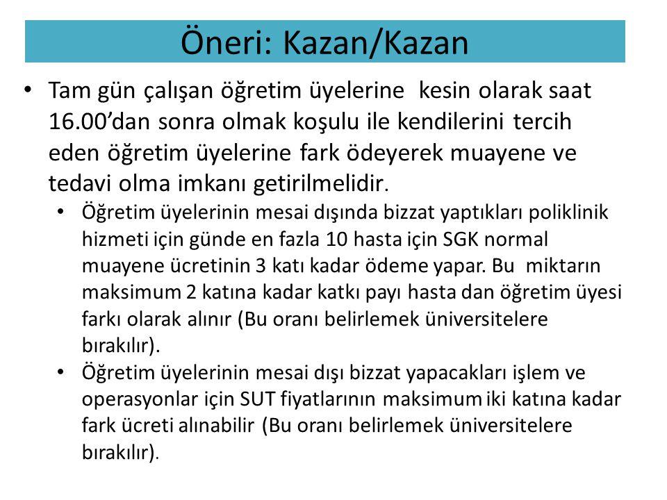 Öneri: Kazan/Kazan • Tam gün çalışan öğretim üyelerine kesin olarak saat 16.00'dan sonra olmak koşulu ile kendilerini tercih eden öğretim üyelerine fa