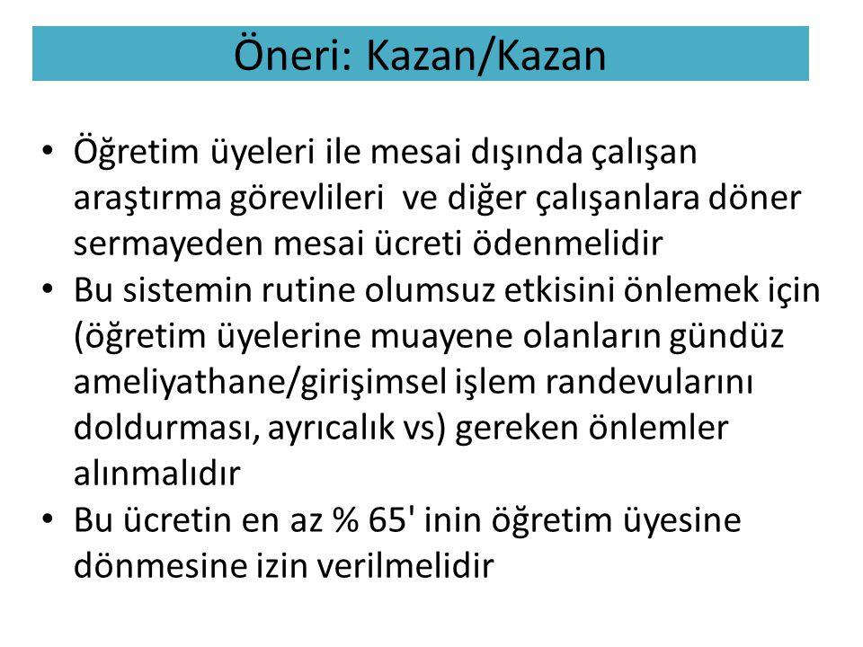 Öneri: Kazan/Kazan • Öğretim üyeleri ile mesai dışında çalışan araştırma görevlileri ve diğer çalışanlara döner sermayeden mesai ücreti ödenmelidir •