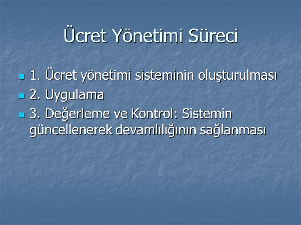 Ücret Yönetimi Süreci  1. Ücret yönetimi sisteminin oluşturulması  2. Uygulama  3. Değerleme ve Kontrol: Sistemin güncellenerek devamlılığının sağl