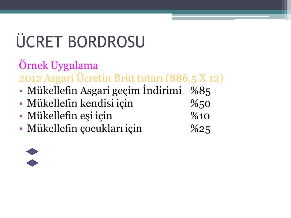 ÜCRET BORDROSU Örnek Uygulama 2012 Asgari Ücretin Brüt tutarı (886,5 X 12) •Mükellefin Asgari geçim İndirimi%85 •Mükellefin kendisi için%50 •Mükellefi