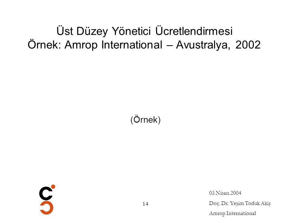 03.Nisan.2004 Doç.Dr.