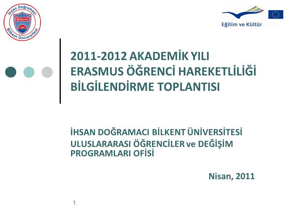 1 2011-2012 AKADEMİK YILI ERASMUS ÖĞRENCİ HAREKETLİLİĞİ BİLGİLENDİRME TOPLANTISI İHSAN DOĞRAMACI BİLKENT ÜNİVERSİTESİ ULUSLARARASI ÖĞRENCİLER ve DEĞİŞİM PROGRAMLARI OFİSİ Nisan, 2011