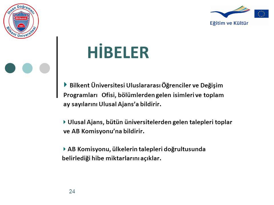 24 HİBELER Bilkent Üniversitesi Uluslararası Öğrenciler ve Değişim Programları Ofisi, bölümlerden gelen isimleri ve toplam ay sayılarını Ulusal Ajans'