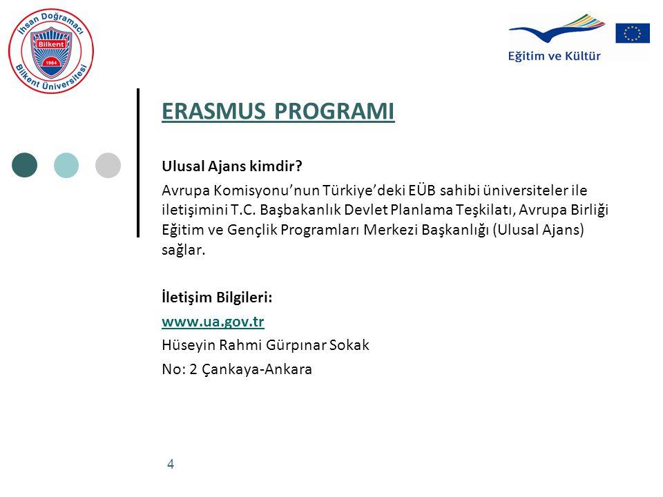 4 ERASMUS PROGRAMI Ulusal Ajans kimdir? Avrupa Komisyonu'nun Türkiye'deki EÜB sahibi üniversiteler ile iletişimini T.C. Başbakanlık Devlet Planlama Te