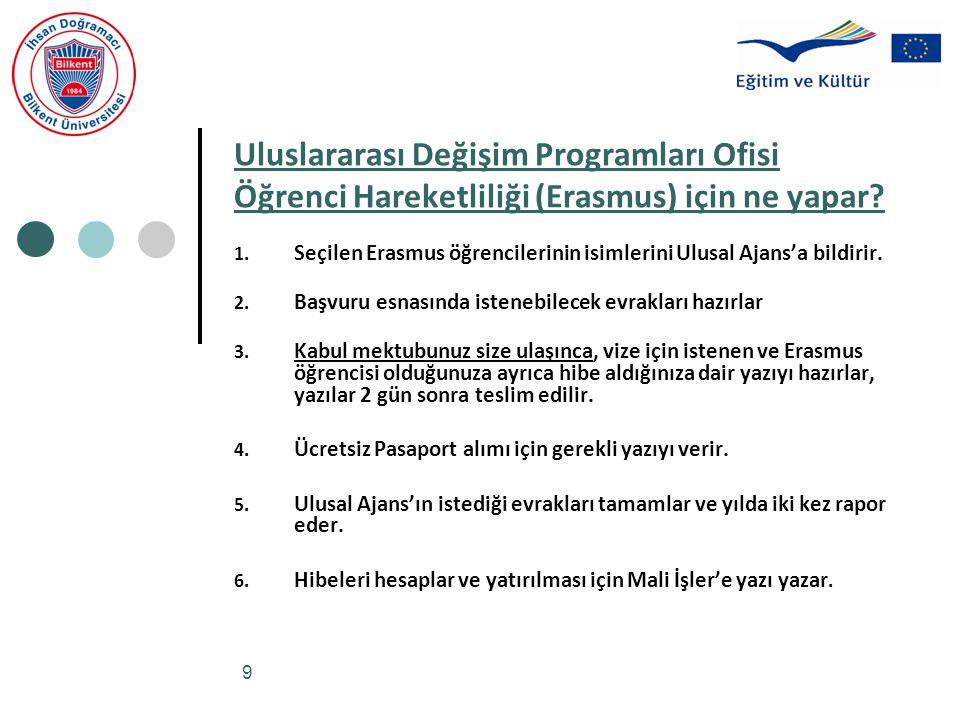 9 Uluslararası Değişim Programları Ofisi Öğrenci Hareketliliği (Erasmus) için ne yapar.