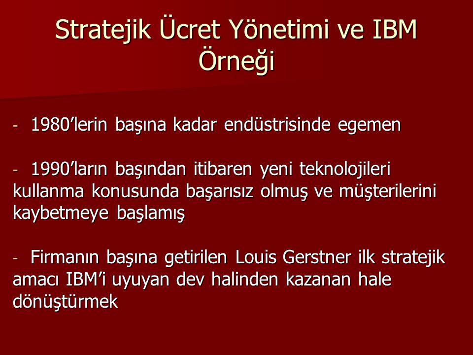 Stratejik Ücret Yönetimi ve IBM Örneği - 1980'lerin başına kadar endüstrisinde egemen - 1990'ların başından itibaren yeni teknolojileri kullanma konus