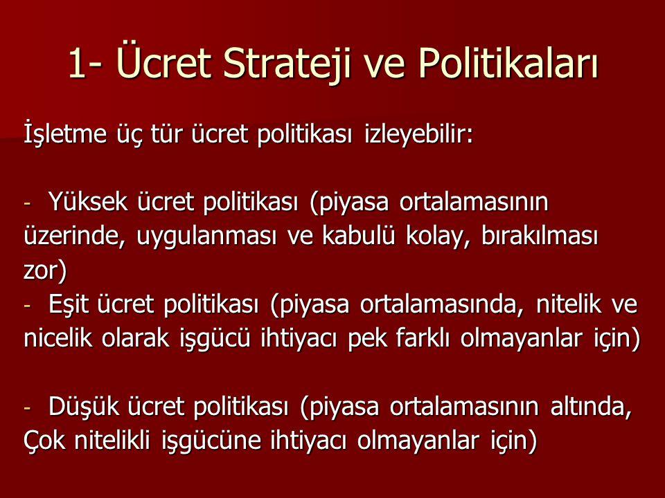 1- Ücret Strateji ve Politikaları İşletme üç tür ücret politikası izleyebilir: - Yüksek ücret politikası (piyasa ortalamasının üzerinde, uygulanması v