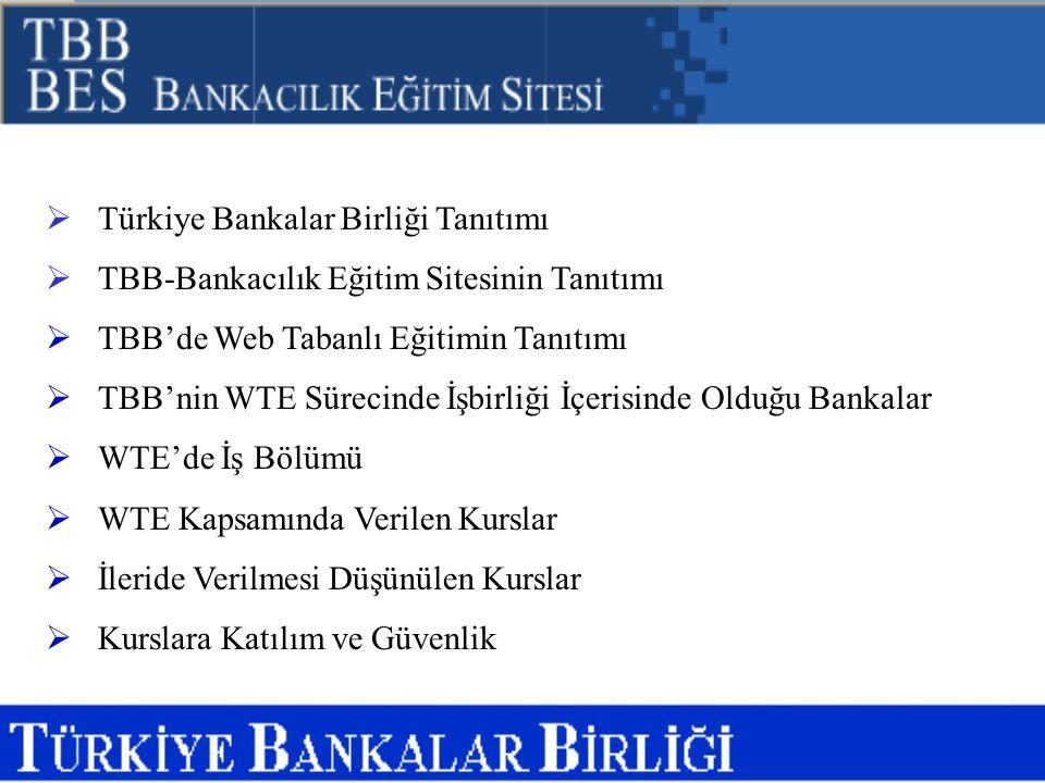  Türkiye Bankalar Birliği Tanıtımı  TBB-Bankacılık Eğitim Sitesinin Tanıtımı  TBB'de Web Tabanlı Eğitimin Tanıtımı  TBB'nin WTE Sürecinde İşbirliğ