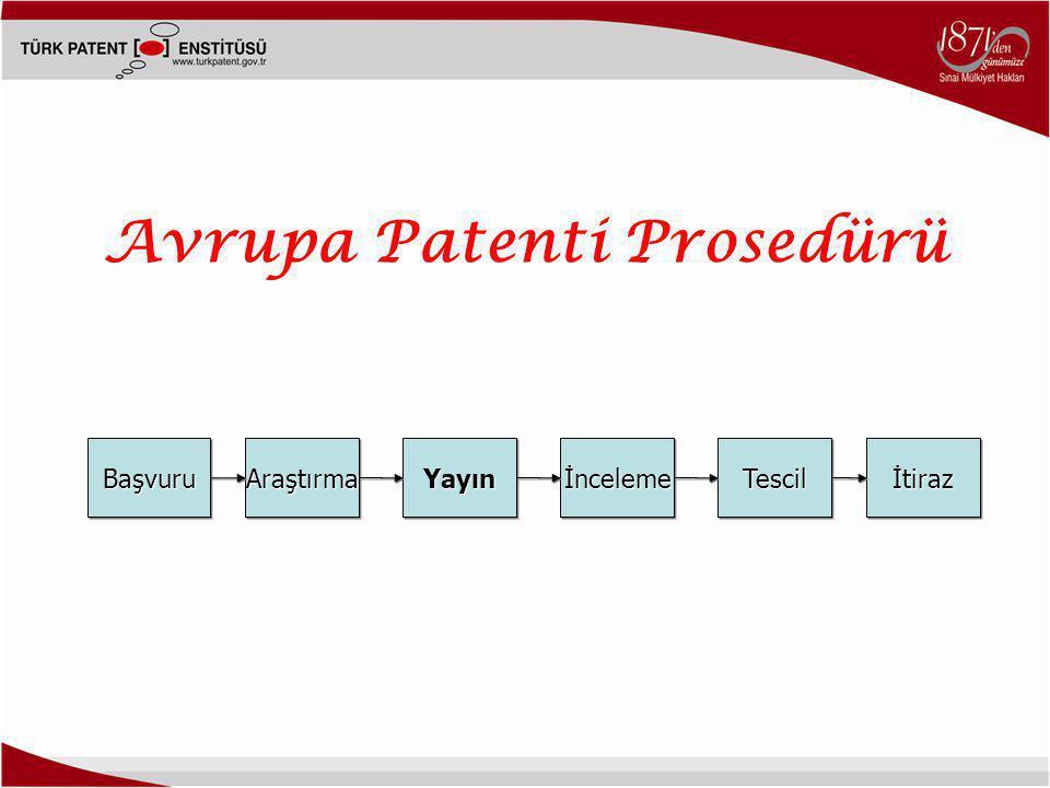 Avrupa Patenti Prosedürü BaşvuruBaşvuruAraştırmaAraştırmaİtirazİtirazYayınYayınİncelemeİncelemeTescilTescil