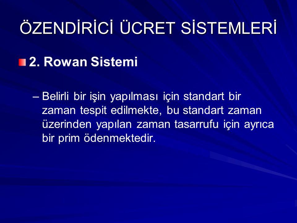ÖZENDİRİCİ ÜCRET SİSTEMLERİ 2. Rowan Sistemi – –Belirli bir işin yapılması için standart bir zaman tespit edilmekte, bu standart zaman üzerinden yapıl