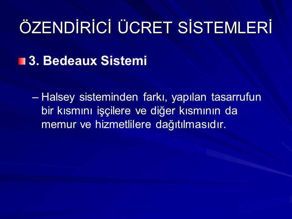 ÖZENDİRİCİ ÜCRET SİSTEMLERİ 3. Bedeaux Sistemi – –Halsey sisteminden farkı, yapılan tasarrufun bir kısmını işçilere ve diğer kısmının da memur ve hizm