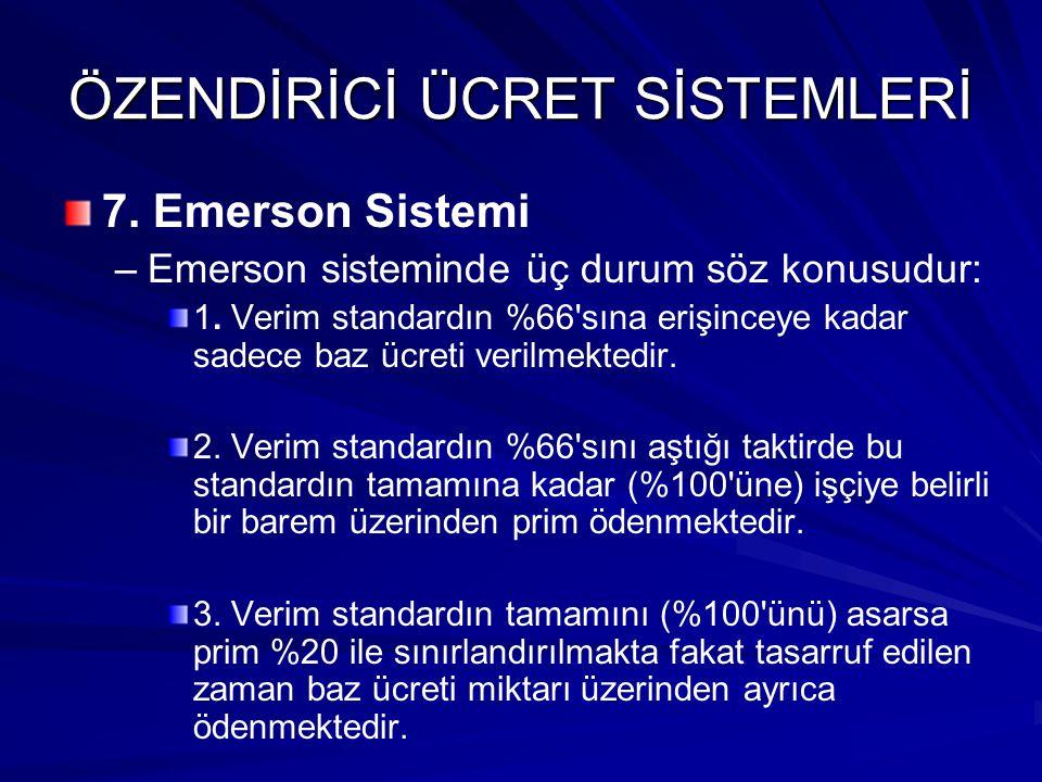ÖZENDİRİCİ ÜCRET SİSTEMLERİ 7. Emerson Sistemi – –Emerson sisteminde üç durum söz konusudur: 1. Verim standardın %66'sına erişinceye kadar sadece baz
