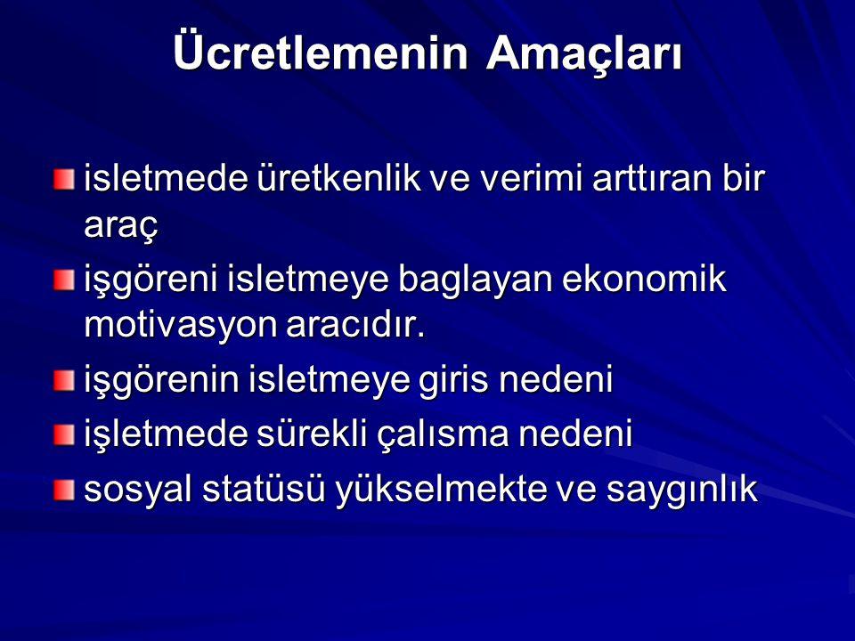 ÖZENDİRİCİ ÜCRET SİSTEMLERİ 1.