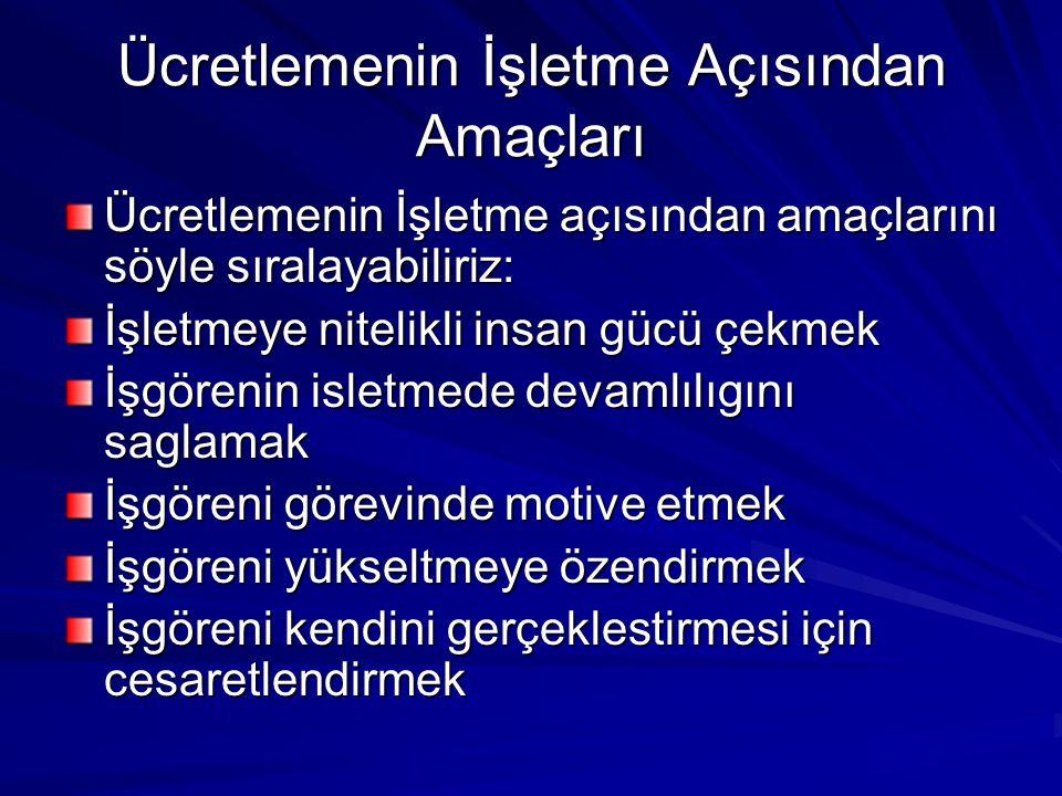 ÖZENDİRİCİ ÜCRET SİSTEMLERİ 2.