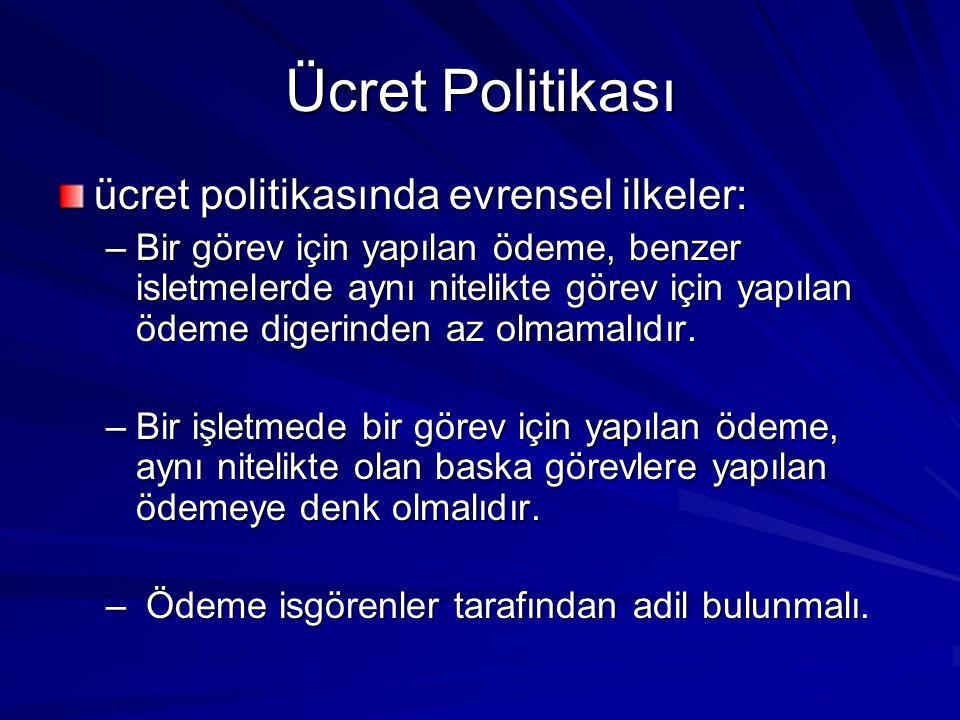 ÖZENDİRİCİ ÜCRET SİSTEMLERİ 3.