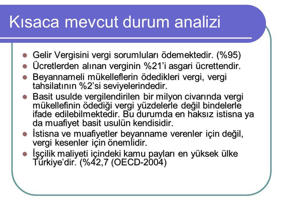İstisnalar  Ayrıca;  Ücretlerde asgari geçim indirimi şeklinde bakmakla yükümlü olunan aile fertleri dikkate alınarak uygulanan indirim tüm ülkelerde uygulanırken Türkiye'de uygulanmaması eleştirilmektedir.