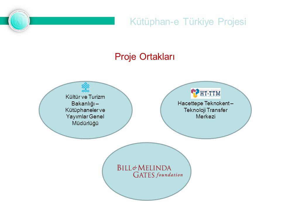 Kütüphan-e Türkiye Projesi Proje Ortakları Hacettepe Teknokent – Teknoloji Transfer Merkezi Kültür ve Turizm Bakanlığı – Kütüphaneler ve Yayımlar Genel Müdürlüğü