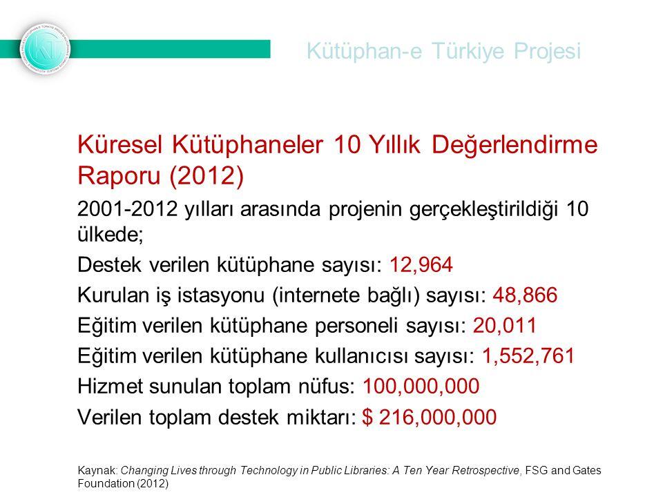 Kütüphan-e Türkiye Projesi Küresel Kütüphaneler 10 Yıllık Değerlendirme Raporu (2012) 2001-2012 yılları arasında projenin gerçekleştirildiği 10 ülkede