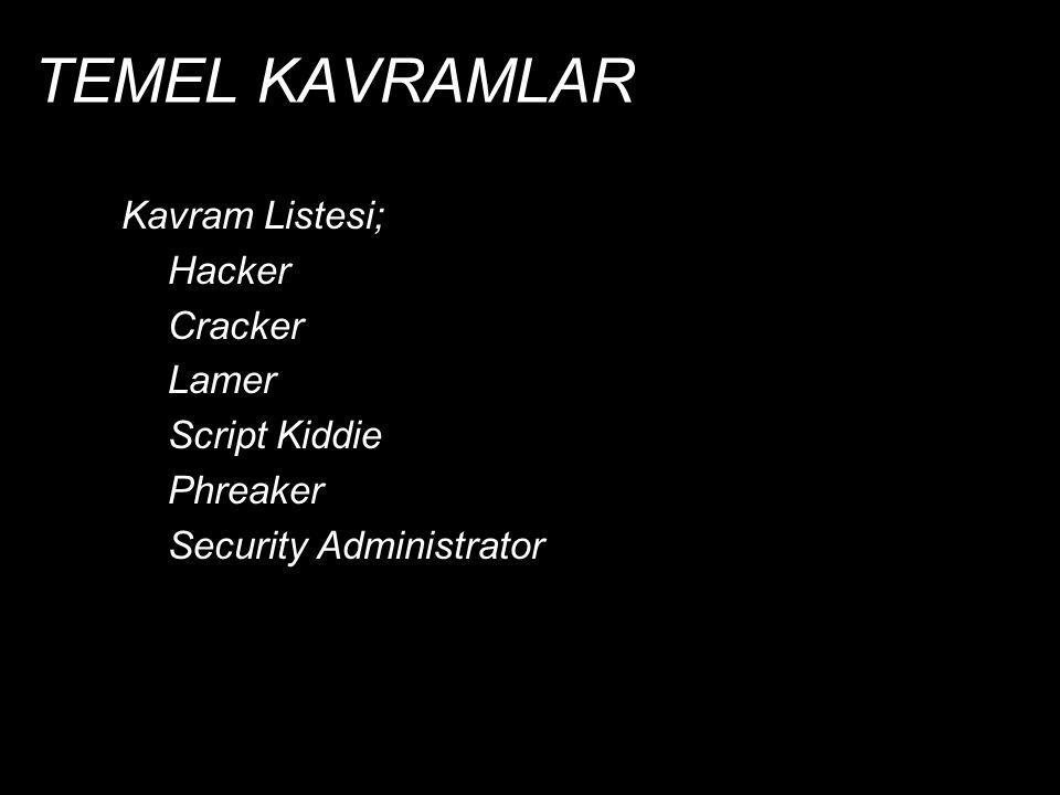 TEMEL KAVRAMLAR  HACKER : Hacker, yetenekli ve zeki bir bilgisayar kurdudur.