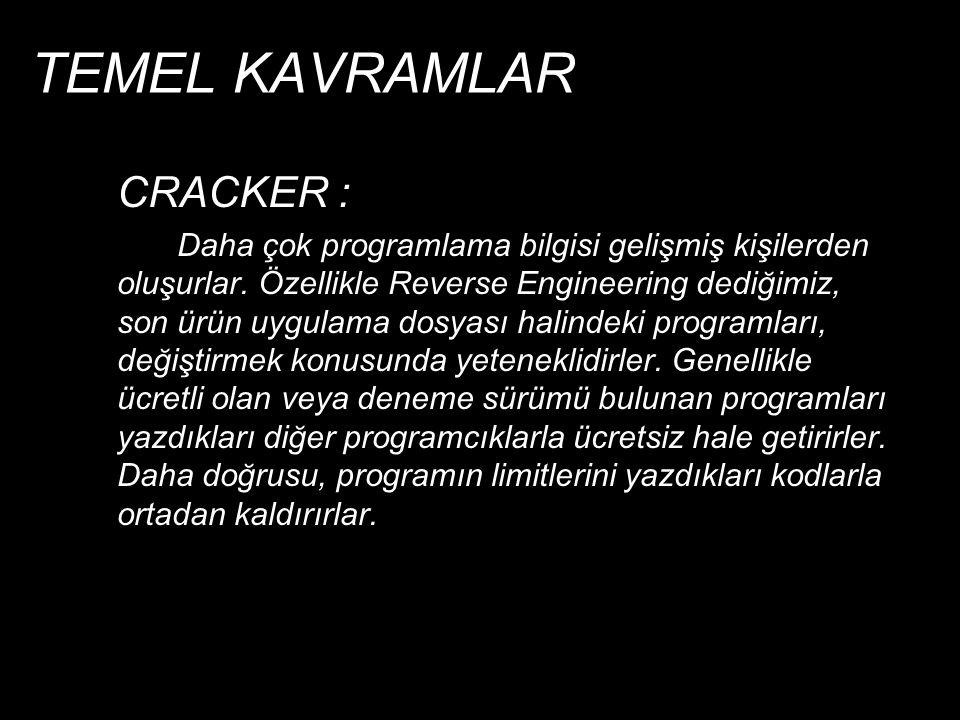 CRACKER PROGRAMI