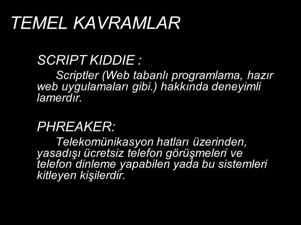 TEMEL KAVRAMLAR  SECURITY ADMINISTRATOR: Hacker denilen kişilerin, bilgi ve yetenek olarak bir üst mertebesinde bulunan, anti-hacker diyebileceğimiz kişilerdir.